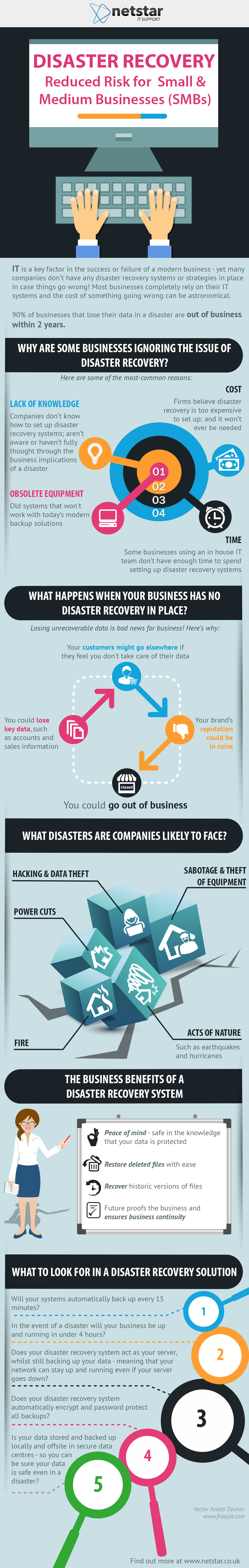 Disaster_Recovery_-_Reduced_Risk_for_Small_and_Medium_Businesses